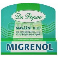 Migrenol Roll-on masážní olej 6ml Dr.Popov