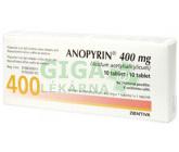 Anopyrin 400mg tbl.10x400mg