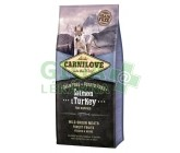 Carnilove Dog Puppy Salmon & Turkey Grain Free 12kg