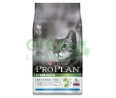 PRO PLAN Cat Sterilised Rabbit 1,5kg