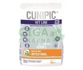 Cunipic VetLine Ferret Intestinal 2kg